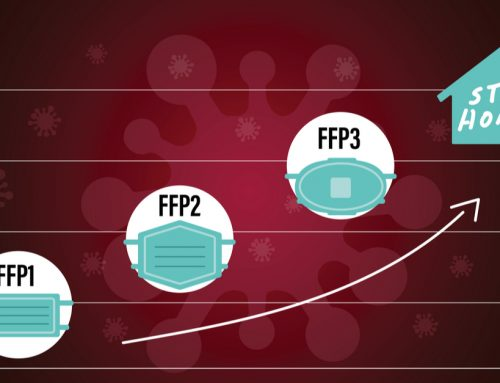 What Does FFP1, FFP2 And FFP3 Mean On A Mask?